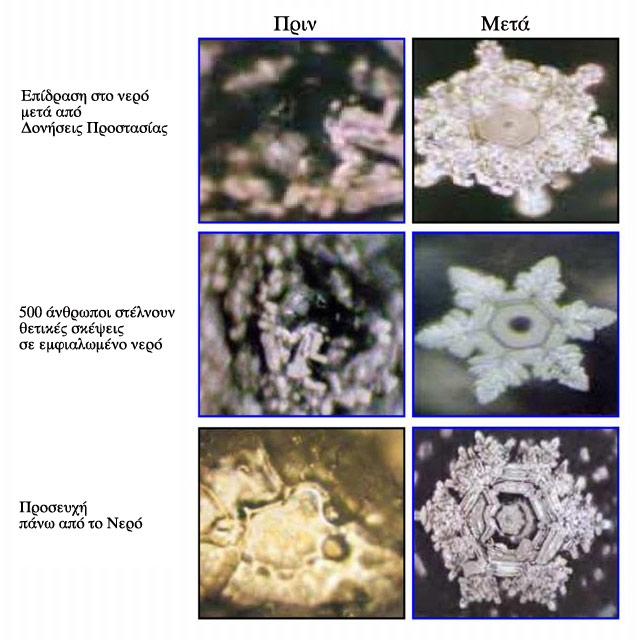 Emoto-Water-Collage-for-web1