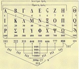 mathimatiki glwssa